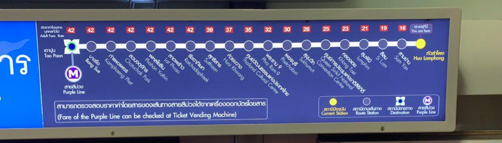 Haltestellen-Grafik in der MRT in Bangkok